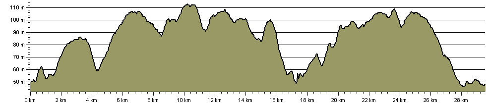 Bury to Clare Walk - Route Profile