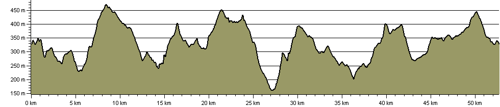 Twin Dale 20 Walks - Route Profile