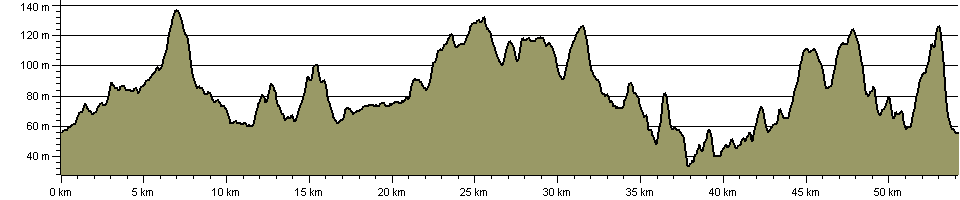 Belmont 30 - Route Profile