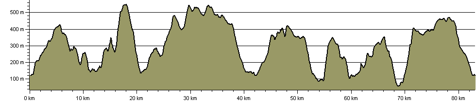 Taith Torfaen Anytime Challenge - Route Profile