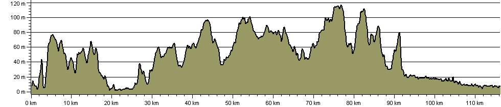 Hadleigh to Stratford Legacy Walk - Route Profile
