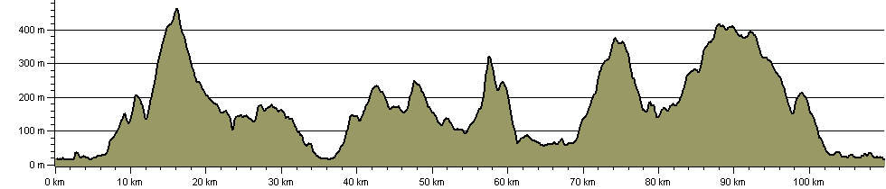 Forest of Bowland Walk - Route Profile