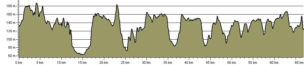 North Chiltern Trail - Route Profile