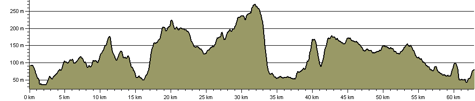 North West Leeds Green Gateways Trail - Route Profile