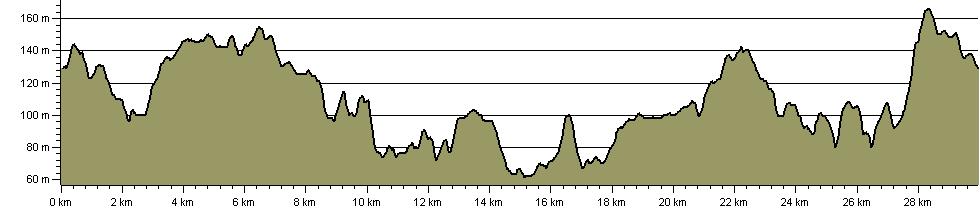Applecake Hill 20 - Route Profile