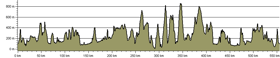 Hope House Way - Route Profile