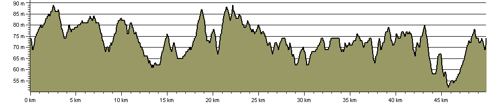 Whamblab Extravaganza - Route Profile