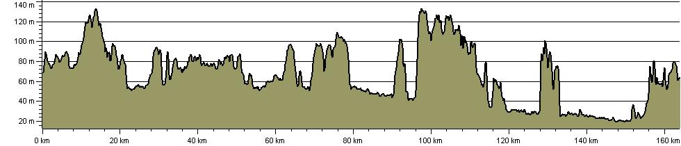 Round Reading Walks - Route Profile