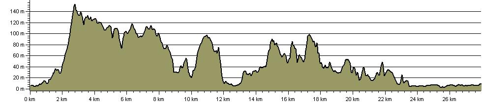 ChalkUp21 - Route Profile