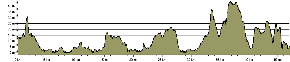 Lasso Essex - Stroodle (06) - Route Profile
