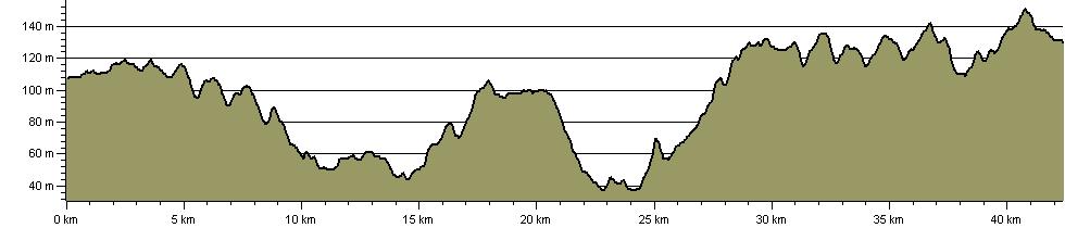 Lasso Essex - Granta Cam Country (12) - Route Profile