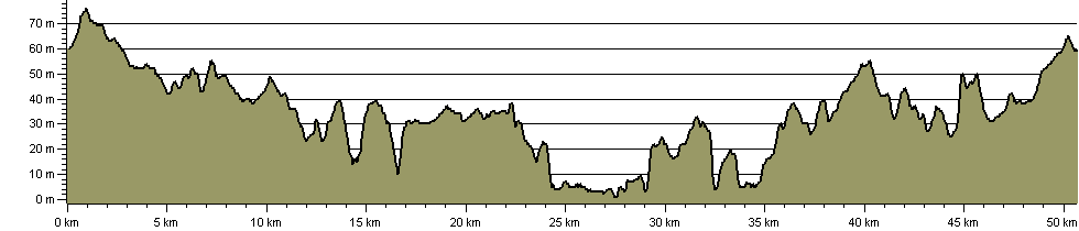 Winstree Layer - Route Profile
