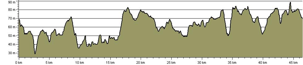 Hinckford Path Care - Route Profile