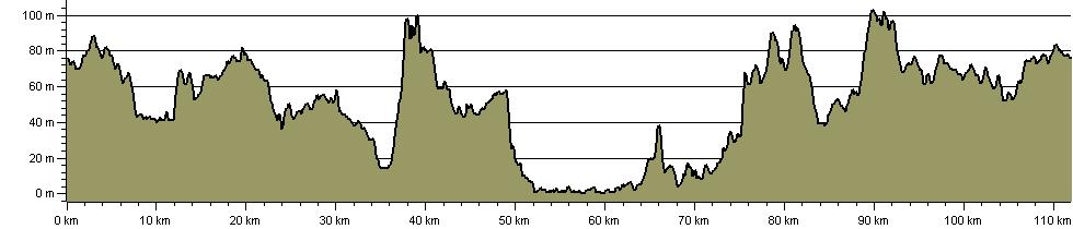 Chompsfod Butterfly Flit - Route Profile