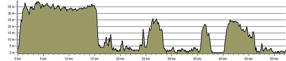 West Tendring Marathon - Route Profile