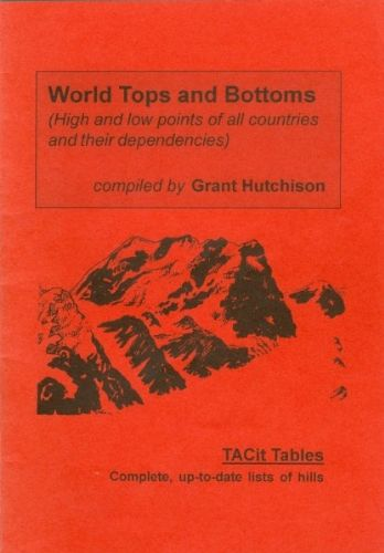 World Tops and Bottoms: High and Low Points of All Countries and Their Dependencies